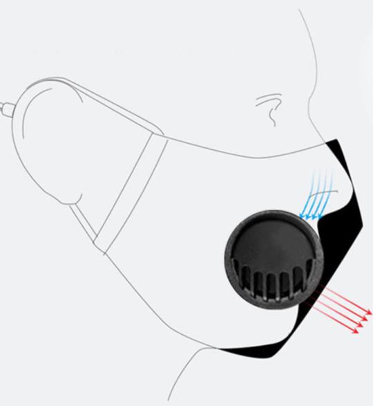 Ochranné rúško s ventilom